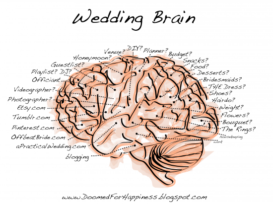 wedding-brain-550x411